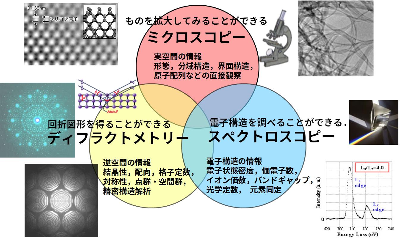 物理工学科 | 名古屋大学工学部・工学研究科 研究室リスト